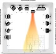 Опт водяных нагревателей Flowair