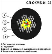 Оптический кабель СЛ-ОКМБ-01НУ-4Е2-1, 5 «МЯГКИЙ» со склада в Москве.